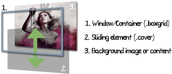 slidebreakdown.jpg
